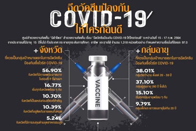 Enquete: 40% vindt dat buitenlanders zich verplicht moeten vaccineren en op eigen kosten